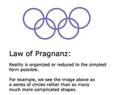 Learn the Gestalt Laws of Perceptual Organization: Law of Pragnanz