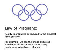 Learn the Gestalt Laws of Perceptual Organization: Law of Pragnanz