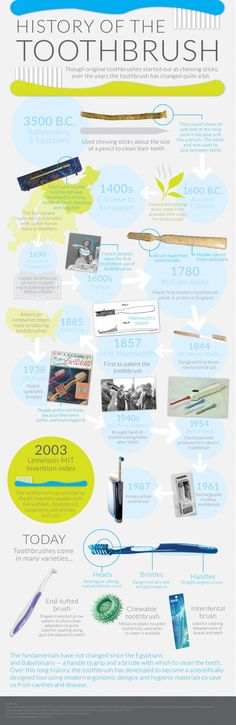 The history of the toothbrush. The toothbrush takes a travel through time.