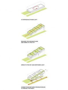 Architecture Concept Diagram, Architecture Graphics, Architecture Student, Architecture Drawings, Architecture Design, Pavilion Architecture, Architecture Diagrams, Architecture Portfolio, Planer Layout