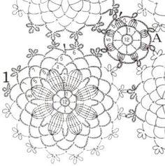 Gráfico de salida de baño a crochet