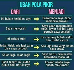 Ubah Pola Pikir