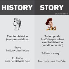 É importante ressaltar que ambos (History e Story) são traduzidos como HISTÓRIA. English For Beginners, English Tips, English Study, English Class, English Lessons, Learn English, Spanish Grammar, English Grammar, English Language