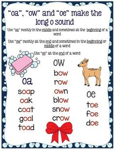 Activities for Teaching the oa/ow/oe Digraphs Phonics Chart, Phonics Rules, Spelling Rules, Phonics Words, Teaching Phonics, Phonics Activities, Teaching Reading, Teaching Kids, Reading Games