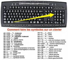 Keyboard hacks keyboard symbols, computer keyboard, computer tips, computer shortcut keys, cool Pump It, Keyboard Symbols, Keyboard Shortcuts, Computer Keyboard, E Mc2, Tips & Tricks, Useful Life Hacks, Things To Know, Good To Know