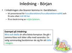 Röda tråden   Inledning Handling-problem Handling- lösning Avslutning Learn Swedish, Swedish Language, Mall, Teaching, Education, Tips, School Ideas, Henna, Parents