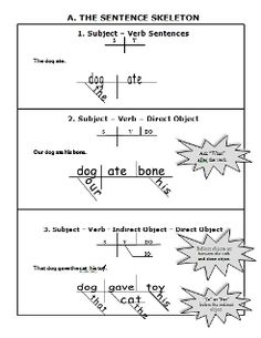 Diagramming sentences is easy with our Clue Cards and Big Bad Grammar Slammer tutorial.