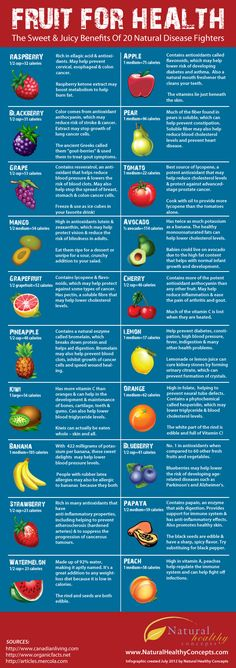 What's in aFruit - fruit for health. 20 natural disease fighters.  #health #fruit