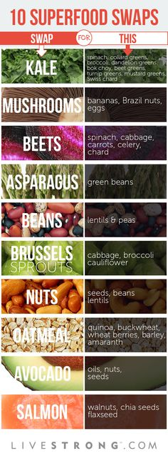 10 Superfood Swaps for Picky Eaters - Dieta Vegetariana Vegetarian Superfood Salad, Superfood Recipes, Diet Recipes, Healthy Recipes, Nutribullet Recipes, Locarb Recipes, Atkins Recipes, Bariatric Recipes, Quick Recipes