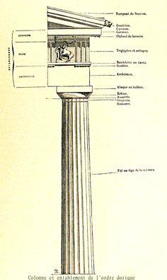 architecture des temples grecs ordres dorique ionique et. Black Bedroom Furniture Sets. Home Design Ideas