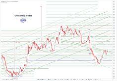 Jesse's Café Américain: Stocks and Precious Metal Charts - Unicorns Rampan...