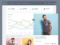 Achoo Ui - Overview Page