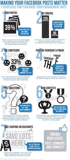 Making Your Facebook Posts Matter: 7 Statistics that Can Raise Your Engagement Rate