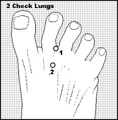 Acupressure Points for Asthma (by Dishant Shah)