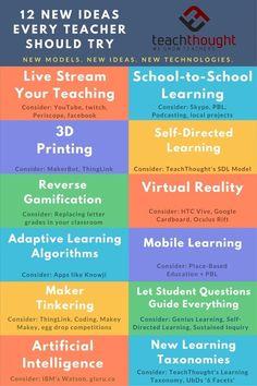 Becoming Innovative: 15 New Ideas Every Teacher Should Try - via @JeffVandePoel http://sco.lt/...