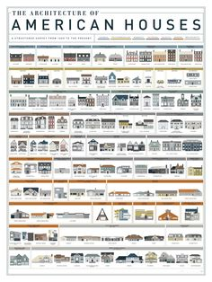See 400 Years of American House Styles, All in One Infographic  - CountryLiving.com