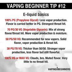 Vaping For Beginners - Google+