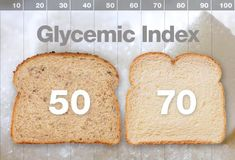 Glycemic index of wheat and white bread. eople with type 2 diabetes who switched to a vegan, or entirely vegetable-based diet, had better blood sugar control and needed less insulin, according to one study. http://amazinghealth.com/AH-health-diabetes-insulin-Type_2