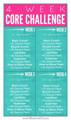 Workout Plan to Get a Stronger Core - You need a strong back to heave all those healthy groceries (wink) those shopping bags your purse and whatever else you have in tote on a daily basis. Its like were a human Christmas tree trying to see how much cr Fitness Motivation, Fitness Diet, Health Fitness, Fitness Plan, Zumba Fitness, Physical Fitness, Core Workout Challenge, Beginner Core Workout, Week Workout Plans