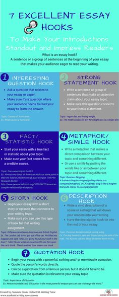 write an awesome outline for your compare and contrast essay how  learn 7 excellent types of essay hooks use them in your academic writing essays and
