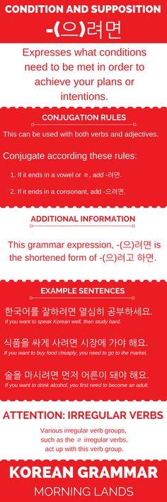 -(으)려면, the shortened and frequently used form of -려고 하면, is a way to say what conditions need to be met, to achieve plans or intentions. #LearnKorean #Korean #한국어