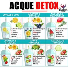 Conseils fitness en nutrition et en musculation. Tips Fitness, Fitness Nutrition, Aqua Detox, Sweet Recipes, Healthy Recipes, Natural Medicine, Health Remedies, Love Food, Workout