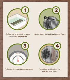 Plank Grilling Pointers - Preparing to Grill
