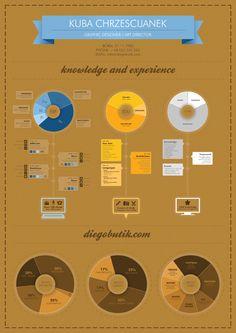 Diegobutik CV by Kuba Chrzescijanek, via Behance