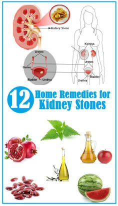 Home Remedies for Kidney Stones..hope these work..I've had kidney stones more than once..each time they get larger :-(