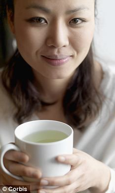 Green tea extract 'eradicates skin cancer with no side-effects' - but drinking it doesn't work