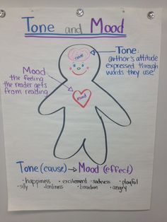 "tone mood figurative language works hand Ronald connell is a great author and used figurative language to establish the mood in  sentences about ""the most dangerous game  the mood and tone."