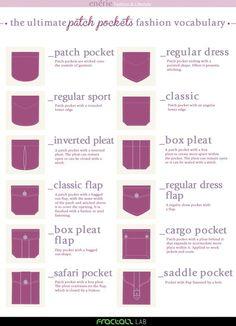 The Ultimate Patch Pockets Fashion Vocabulary by enérie on Wordpress