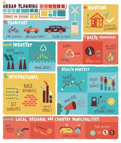 JESS3 x World Health Organization: Health in All Policies Infographic