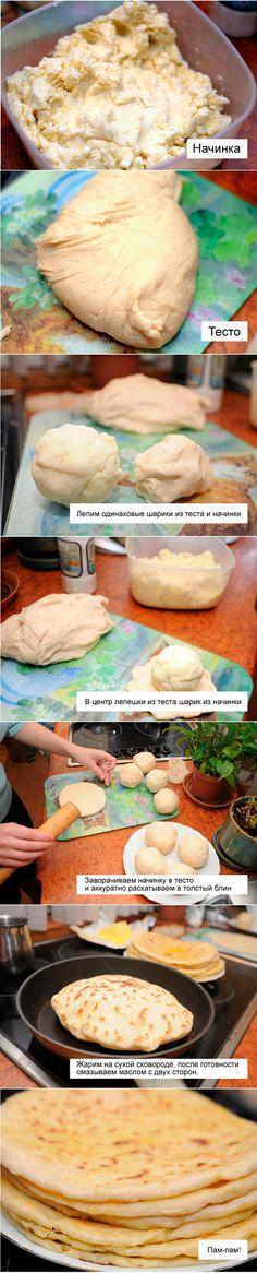 Тесто для хычинов рецепт с фото
