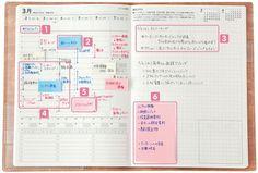「あの人、仕事速いよね」と言われる手帳はこれ!:日経ウーマンオンライン Bujo, Hobonichi Techo, Bullet Journal Notes, Notes Design, Day Planners, Planner Pages, Design Crafts, Handwriting, Filofax