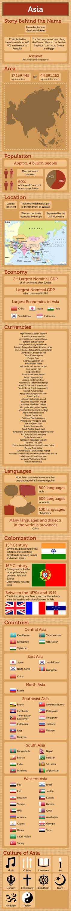 Infographic of  Asia Fast Facts http://www.mapsofworld.com/pages/fast-facts/infographic-of-asia-fast-facts/