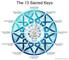 Un espacio para el Alma......: LAS 13 LLAVES SAGRADAS Y EL PODER DEL NÚMERO 13: