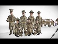 Background to WWI and Gallipoli - Education - Auckland War Memorial Museum