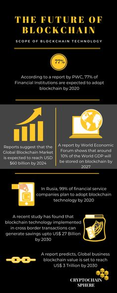 The Future of Blockchain Technology via an Infographic- 2019 - Blockchain - Ideas of Blockchain - The Future of Blockchain Technology via an Infographic- 2019 Technology Gifts, Digital Technology, Science And Technology, Data Science, Cryptocurrency Trading, Bitcoin Cryptocurrency, Team Motivation, Bitcoin Hack, Information Age