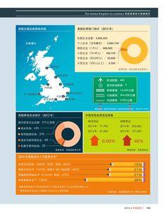 China Investment: UK 2015 | China Investment Newsdesk Media