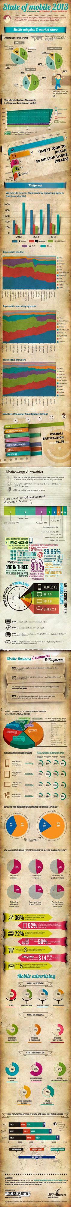 Uso de los móviles en el mundo