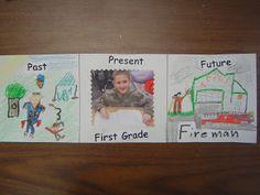 Mrs. T's First Grade Class: Social Studies