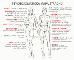 Tělo si všechno pamatuje: kde jsou ukryty stopy toho, co jsme prožili | ProKondici.cz Herbal Remedies, Natural Remedies, Oil For Headache, Yoga Anatomy, Healthy Lifestyle Tips, Keto Diet For Beginners, Health Advice, Body, Health And Beauty