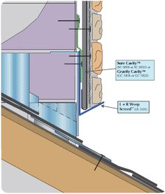 CMU Chimney with Thin Stone Veneer to Roof Termination Detail Mold & Moisture Control