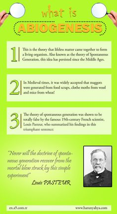 What Is Abiogenesis?  This is the theory that lifeless matter came together to form a living organism. Also known as the theory of Spontaneous Generation, this idea has persisted since the Middle Ages.   http://www.harunyahya.com/en/books/8268/The-Evolution-Impasse-I/chapter/4880/--a--