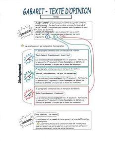 14 idées de Texte argumentatif | texte argumentatif, texte ...