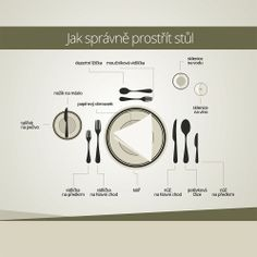 tak si připomeneme, jak je to správně. Wedding Table, Home Accessories, Diy And Crafts, Interior Decorating, Table Settings, Christmas Decorations, Home Appliances, Origami, Dining Room
