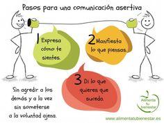 Los pasos para una comunicación asertiva #asertividad