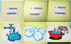 Ancora un lapbook: l'ultimo preparato per l'esame di Camilla.   Questa volta, di scienze, con argomento uno dei quattro elementi, l'acq... Experiment, Elementary Science, Third Grade, Coding, Classroom, Camilla, Bora Bora, Diorama, Homeschooling