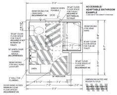 ada door clearance requirements | BDCS | Doors, Building ...